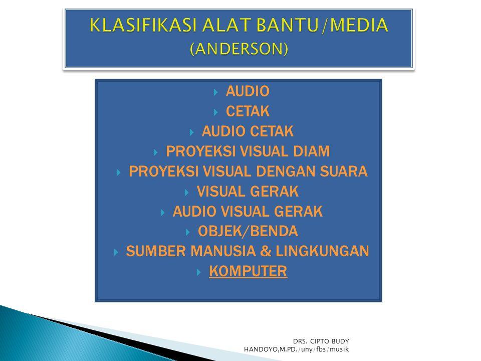  AUDIO  CETAK  AUDIO CETAK  PROYEKSI VISUAL DIAM  PROYEKSI VISUAL DENGAN SUARA  VISUAL GERAK  AUDIO VISUAL GERAK  OBJEK/BENDA  SUMBER MANUSIA & LINGKUNGAN  KOMPUTER DRS.