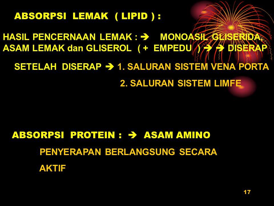 17 ABSORPSI LEMAK ( LIPID ) : HASIL PENCERNAAN LEMAK :  MONOASIL GLISERIDA, ASAM LEMAK dan GLISEROL ( + EMPEDU )   DISERAP SETELAH DISERAP  1. SAL