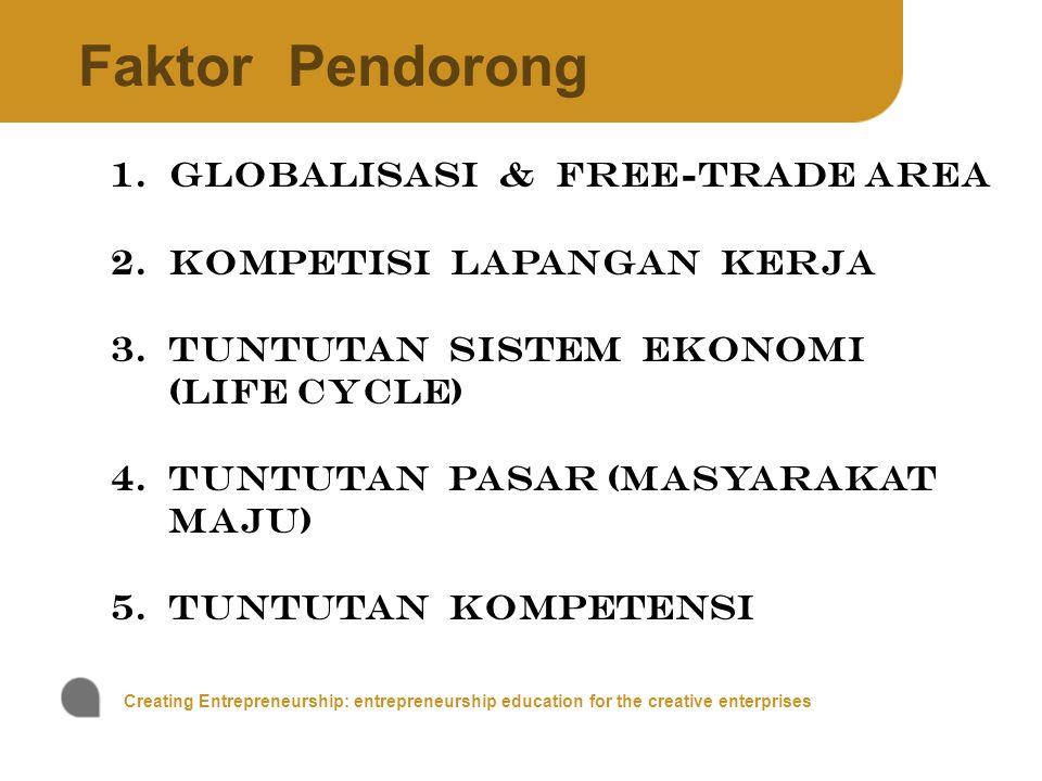 Creating Entrepreneurship: entrepreneurship education for the creative enterprises 1.Globalisasi & free-trade area 2.Kompetisi lapangan kerja 3.Tuntut