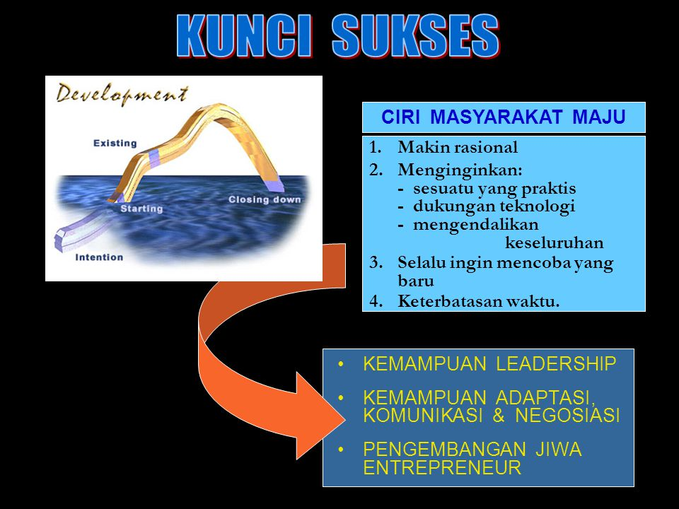 PowerPoint slides by: Widodo J Pudjirahardjo Airlangga University, 2008 Making and Selling Dental Wreaths Dentistry-Entrepreneurs Example