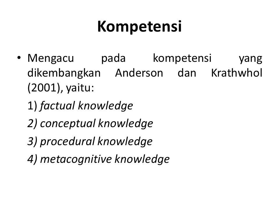 Di Indonesia Kepmen 045/U/2002, yaitu: Pengembangan kepribadian (MK) Pengembangan keahlian dan keterampilan (MKK) Pengembangan keahlian berkarya (MKB) Pengembangan perilaku berkarya (PPB) Pengembangan berkehidupan bermasyarakat (PBB).