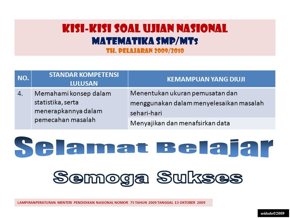 KISI-KISI SOAL UJIAN NASIONAL MATEMATIKA SMP/MT S TH. PELAJARAN 2009/2010 NO. STANDAR KOMPETENSI LULUSAN KEMAMPUAN YANG DIUJI Menyelesaikan masalah de