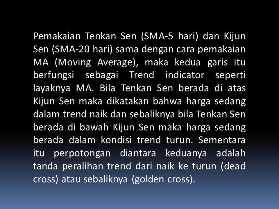 Pemakaian Tenkan Sen (SMA-5 hari) dan Kijun Sen (SMA-20 hari) sama dengan cara pemakaian MA (Moving Average), maka kedua garis itu berfungsi sebagai Trend indicator seperti layaknya MA.