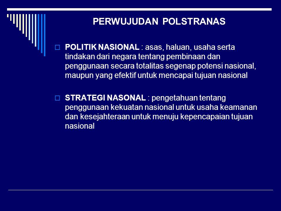 PERWUJUDAN POLSTRANAS  POLITIK NASIONAL : asas, haluan, usaha serta tindakan dari negara tentang pembinaan dan penggunaan secara totalitas segenap po