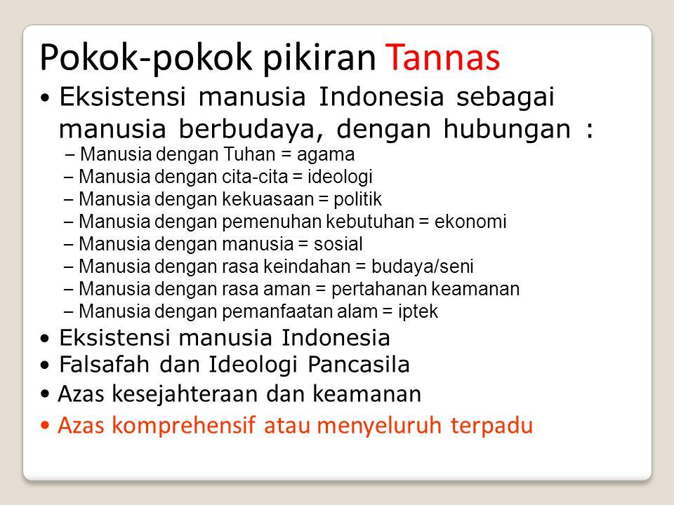 Pokok-pokok pikiran Tannas Eksistensi manusia Indonesia sebagai manusia berbudaya, dengan hubungan : – Manusia dengan Tuhan = agama – Manusia dengan c