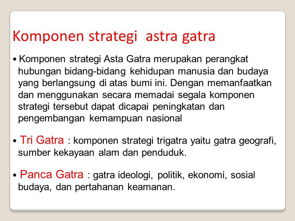 Komponen strategi astra gatra Komponen strategi Asta Gatra merupakan perangkat hubungan bidang-bidang kehidupan manusia dan budaya yang berlangsung di