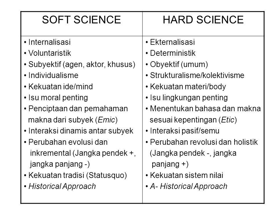 SOFT SCIENCE HARD SCIENCE Teori Equilibrium Teori Konflik Vs STATUSQUOCHANGE