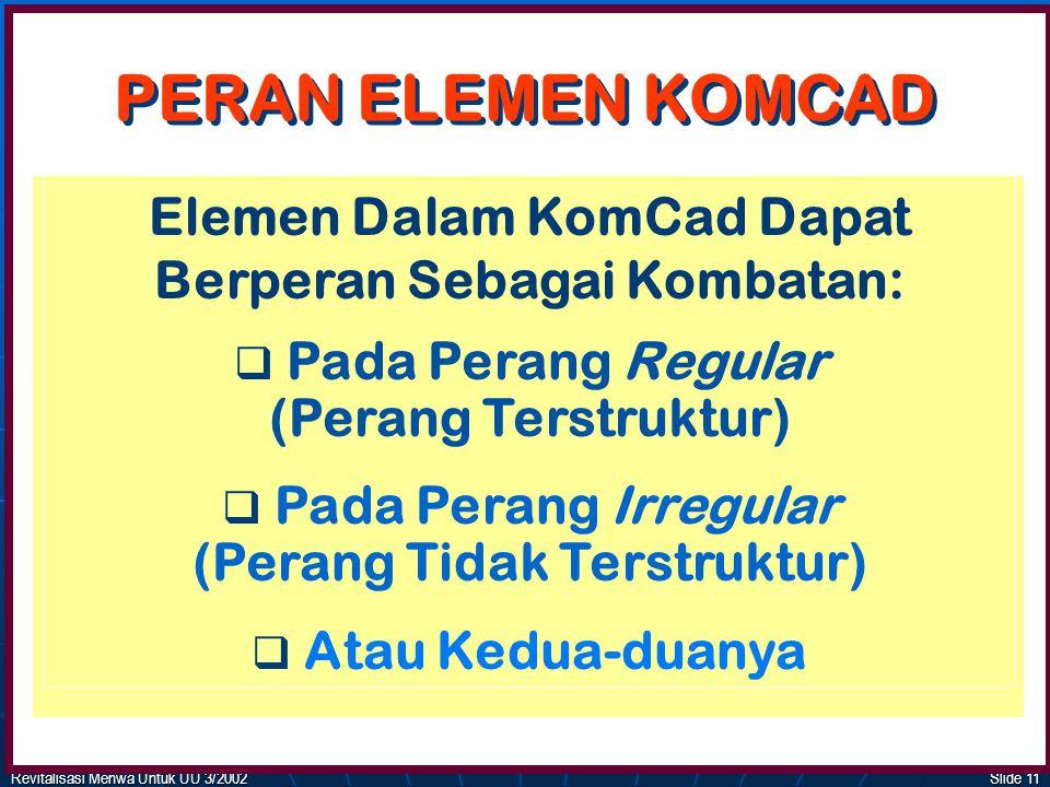 Revitalisasi Menwa Untuk UU 3/2002Slide 10 KOMPONEN HANNEG (UU 3/2002) KOM DUK Non Kombatan Industri HanKam 3 SDA/B dan Pras/Sar Nas 4 Para-Militer :.