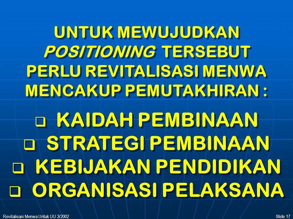 Revitalisasi Menwa Untuk UU 3/2002Slide 16 DikLatMil Mencapai Kualifikasi Kombatan MENWA DALAM KOMCAD TNI KOMPONEN CADANGAN KOMPONEN PENDUKUNG MENWA 1 'Remaja' 'Senior' 1 MENWA