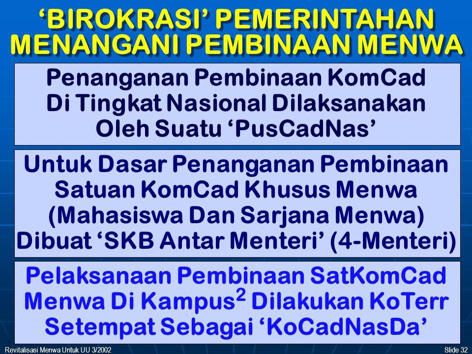 Revitalisasi Menwa Untuk UU 3/2002Slide 31 'BIROKRASI' PEMERINTAHAN MENANGANI PEMBINAAN MENWA TNI KOMP.
