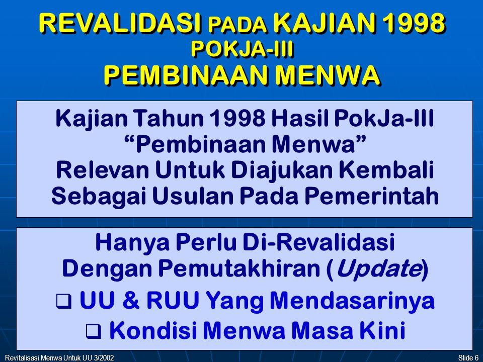 Revitalisasi Menwa Untuk UU 3/2002Slide 5 KAJIAN HANKAM-MENWA 1998 Tahun 1998 MenHanKam Membentuk BADAN KERJASAMA KAJIAN MASALAH KETAHANAN NASIONAL DAN BELA NEGARA DEPHANKAM – ALUMNI MENWA I.