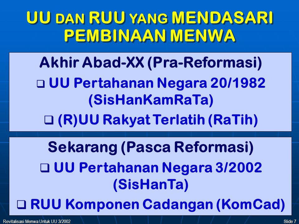 Revitalisasi Menwa Untuk UU 3/2002Slide 6 REVALIDASI PADA KAJIAN 1998 POKJA-III PEMBINAAN MENWA REVALIDASI PADA KAJIAN 1998 POKJA-III PEMBINAAN MENWA Kajian Tahun 1998 Hasil PokJa-III Pembinaan Menwa Relevan Untuk Diajukan Kembali Sebagai Usulan Pada Pemerintah Hanya Perlu Di-Revalidasi Dengan Pemutakhiran (Update)   UU & RUU Yang Mendasarinya   Kondisi Menwa Masa Kini