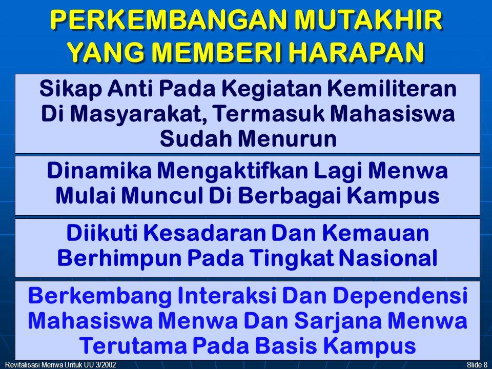 Revitalisasi Menwa Untuk UU 3/2002Slide 7 UU DAN RUU YANG MENDASARI PEMBINAAN MENWA Akhir Abad-XX (Pra-Reformasi)   UU Pertahanan Negara 20/1982 (SisHanKamRaTa)   (R)UU Rakyat Terlatih (RaTih) Sekarang (Pasca Reformasi)   UU Pertahanan Negara 3/2002 (SisHanTa)   RUU Komponen Cadangan (KomCad)