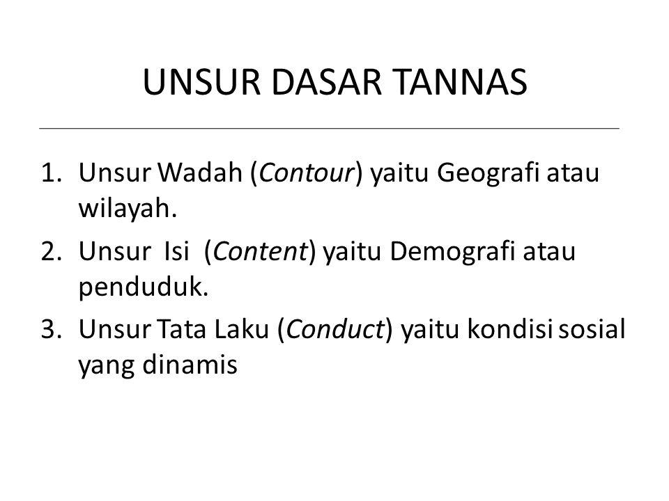 UNSUR DASAR TANNAS 1.Unsur Wadah (Contour) yaitu Geografi atau wilayah. 2.Unsur Isi (Content) yaitu Demografi atau penduduk. 3.Unsur Tata Laku (Conduc