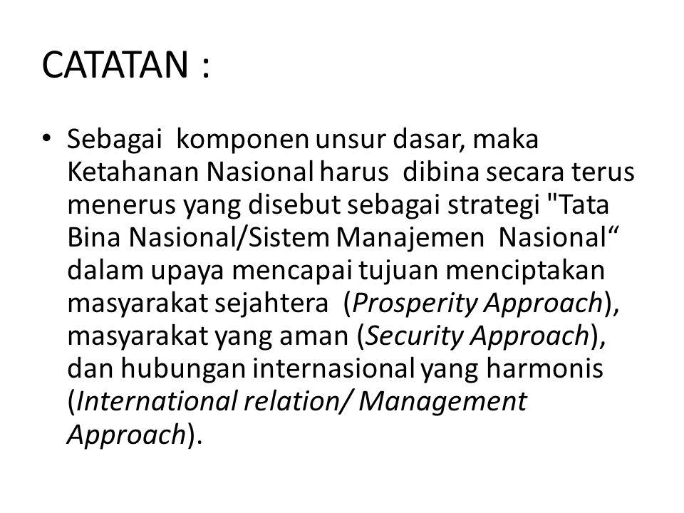 CATATAN : Sebagai komponen unsur dasar, maka Ketahanan Nasional harus dibina secara terus menerus yang disebut sebagai strategi