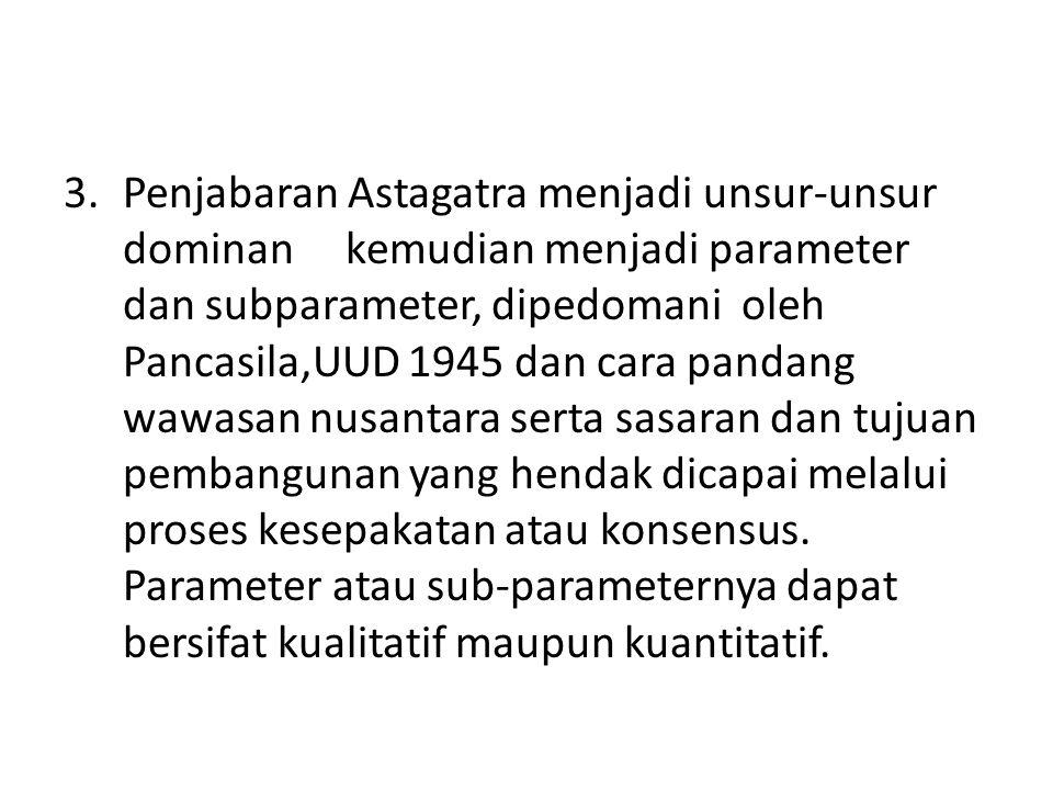 3.Penjabaran Astagatra menjadi unsur-unsur dominan kemudian menjadi parameter dan subparameter, dipedomani oleh Pancasila,UUD 1945 dan cara pandang wa