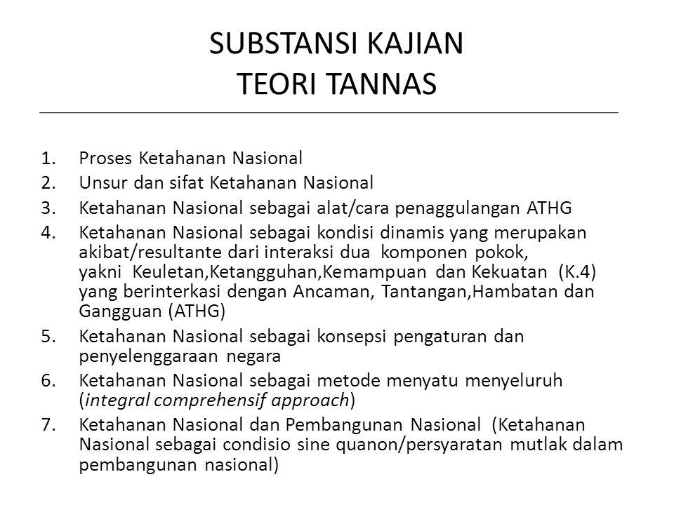 SUBSTANSI KAJIAN TEORI TANNAS 1.Proses Ketahanan Nasional 2.Unsur dan sifat Ketahanan Nasional 3.Ketahanan Nasional sebagai alat/cara penaggulangan AT