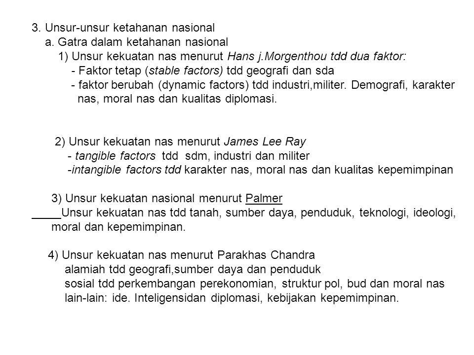 5) Unsur kekuatan nas model Indonesia tdd - Trigatra adalah aspek alamiah (tangible) tdd sdm, sda dan wilayah - Pancagatra adalah aspek sosial (intangible) tdd –i-pol-ek-sosbud- dan hankam.