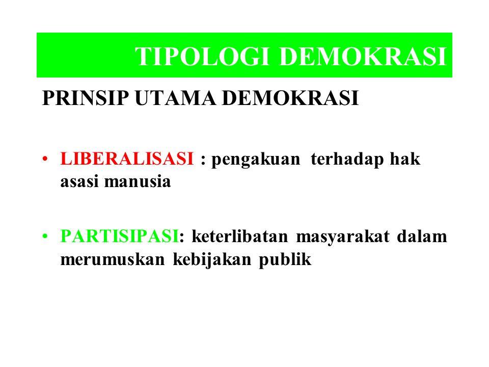 TIPOLOGI DEMOKRASI PRINSIP UTAMA DEMOKRASI LIBERALISASI : pengakuan terhadap hak asasi manusia PARTISIPASI: keterlibatan masyarakat dalam merumuskan k