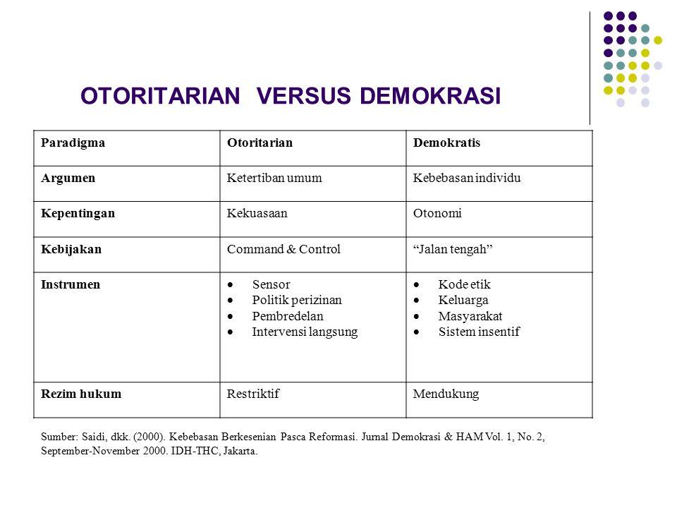 OTORITARIAN VERSUS DEMOKRASI ParadigmaOtoritarianDemokratis ArgumenKetertiban umumKebebasan individu KepentinganKekuasaanOtonomi KebijakanCommand & Co