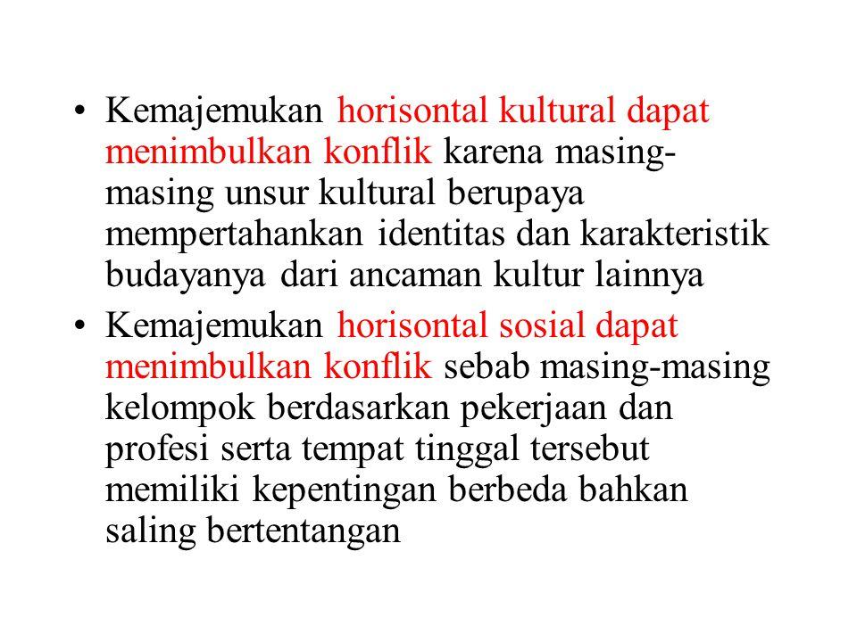 Kemajemukan horisontal kultural dapat menimbulkan konflik karena masing- masing unsur kultural berupaya mempertahankan identitas dan karakteristik bud