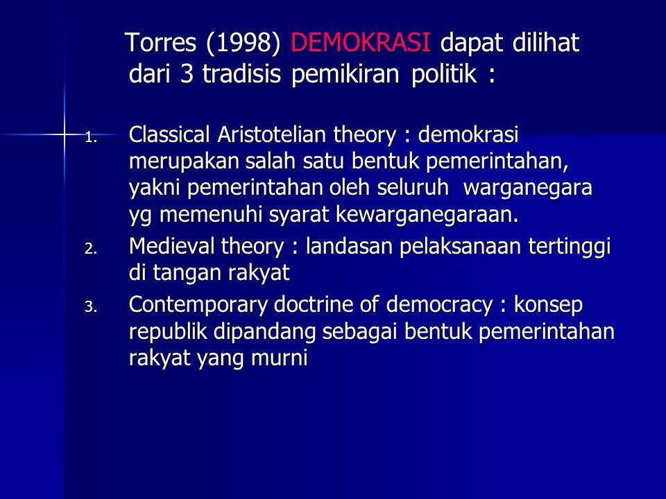 Torres (1998) DEMOKRASI dapat dilihat dari 3 tradisis pemikiran politik : Torres (1998) DEMOKRASI dapat dilihat dari 3 tradisis pemikiran politik : 1.