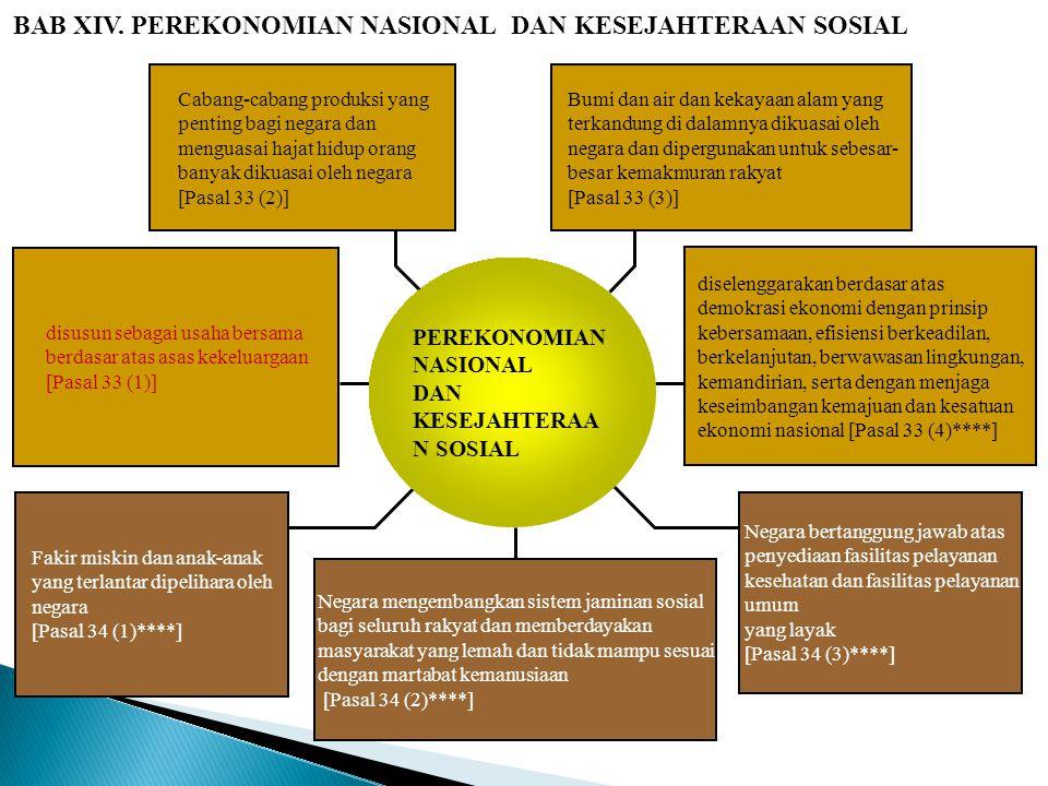 BAB XIV. PEREKONOMIAN NASIONAL DAN KESEJAHTERAAN SOSIAL PEREKONOMIAN NASIONAL DAN KESEJAHTERAA N SOSIAL disusun sebagai usaha bersama berdasar atas as
