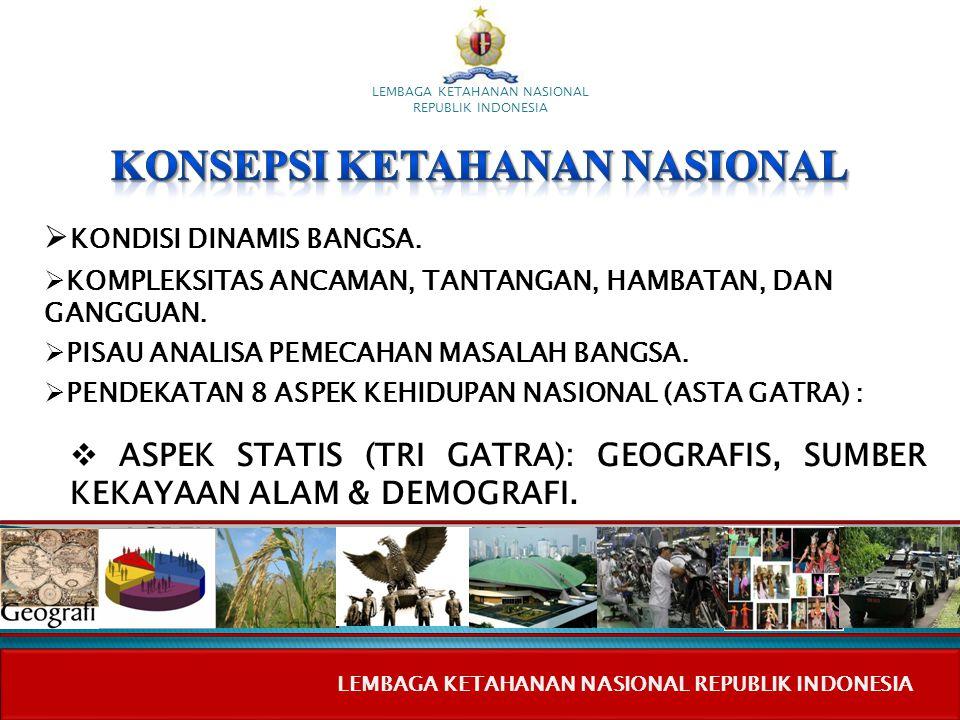 LEMBAGA KETAHANAN NASIONAL REPUBLIK INDONESIA LEMBAGA KETAHANAN NASIONAL REPUBLIK INDONESIA ANCAMAN NASIONAL (INTER STATE, INTRA STATE, TRANS NATIONAL) ANCAMAN NASIONAL (INTER STATE, INTRA STATE, TRANS NATIONAL) POLI TIK EKO NOMI SOS BUD NON TRADISIONAL TRADISIONAL AGRESI/ INVASI TEK- INFO NON MILITER IDEO LOGI
