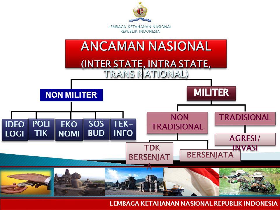 LEMBAGA KETAHANAN NASIONAL REPUBLIK INDONESIA LEMBAGA KETAHANAN NASIONAL REPUBLIK INDONESIA ANCAMAN NASIONAL (INTER STATE, INTRA STATE, TRANS NATIONAL