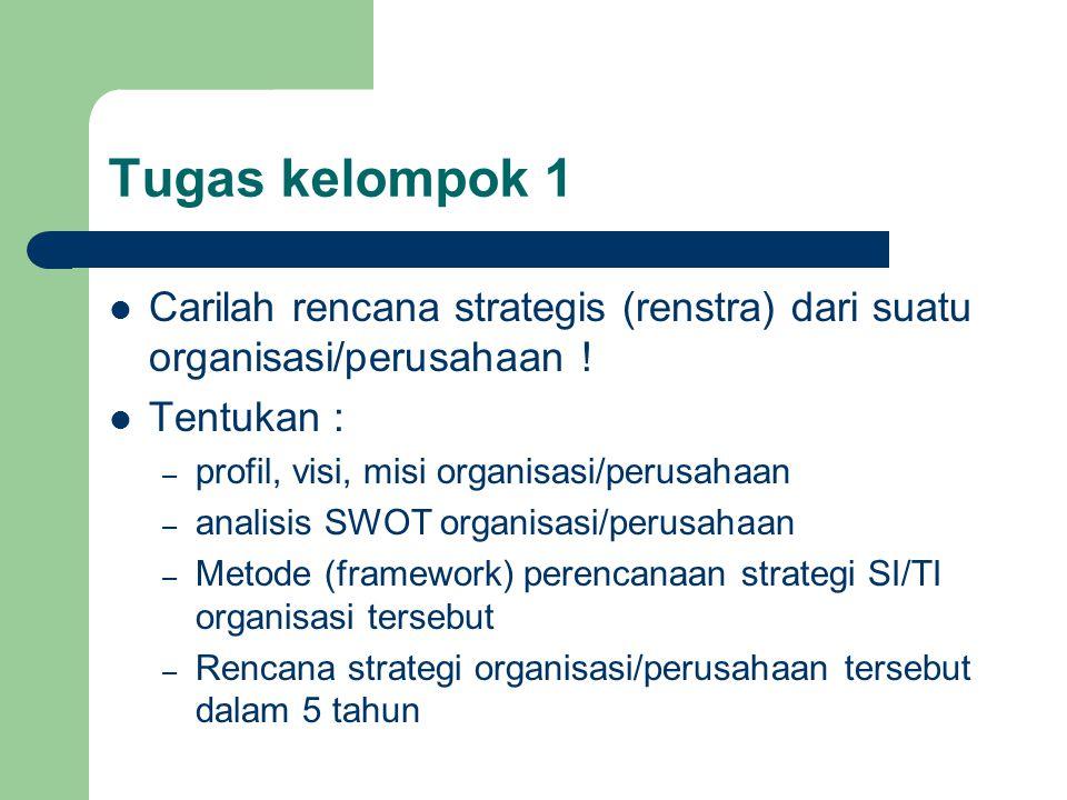 Tugas kelompok 1 Carilah rencana strategis (renstra) dari suatu organisasi/perusahaan ! Tentukan : – profil, visi, misi organisasi/perusahaan – analis