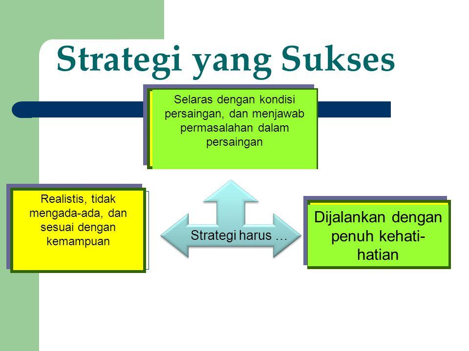 Strategi yang Sukses Strategi harus … Selaras dengan kondisi persaingan, dan menjawab permasalahan dalam persaingan Realistis, tidak mengada-ada, dan