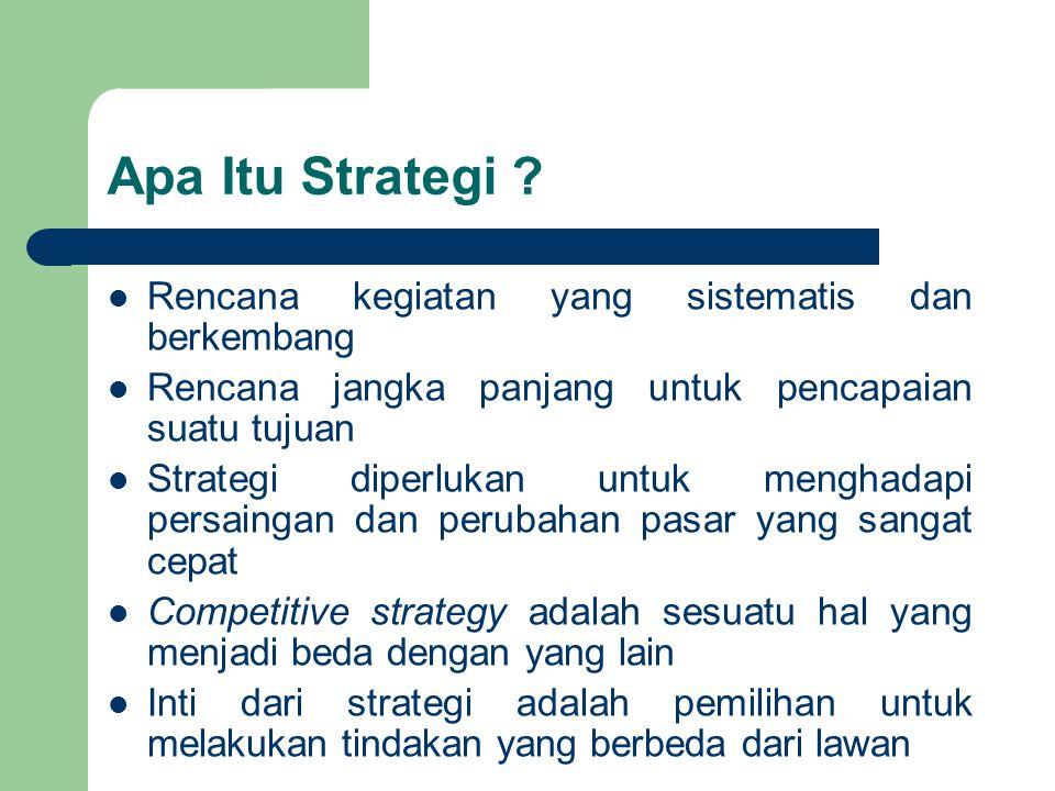 Apa Itu Strategi ? Rencana kegiatan yang sistematis dan berkembang Rencana jangka panjang untuk pencapaian suatu tujuan Strategi diperlukan untuk meng