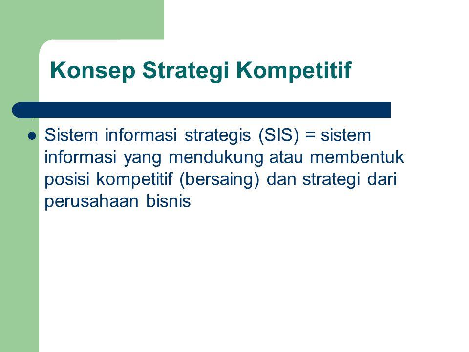 Konsep Strategi Kompetitif Sistem informasi strategis (SIS) = sistem informasi yang mendukung atau membentuk posisi kompetitif (bersaing) dan strategi