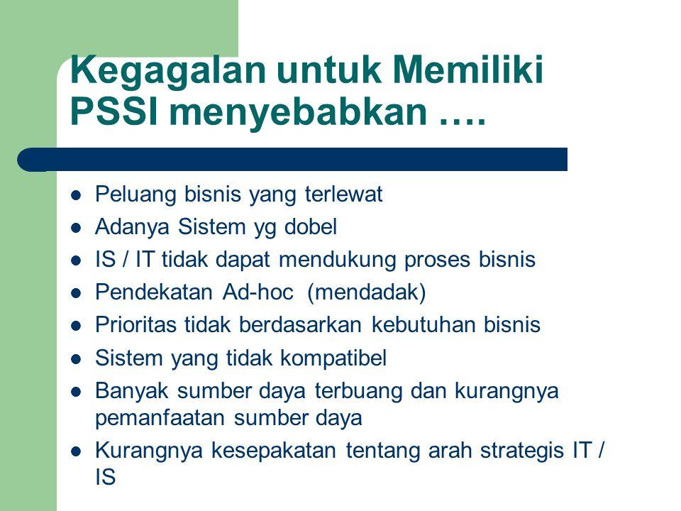 Kegagalan untuk Memiliki PSSI menyebabkan …. Peluang bisnis yang terlewat Adanya Sistem yg dobel IS / IT tidak dapat mendukung proses bisnis Pendekata