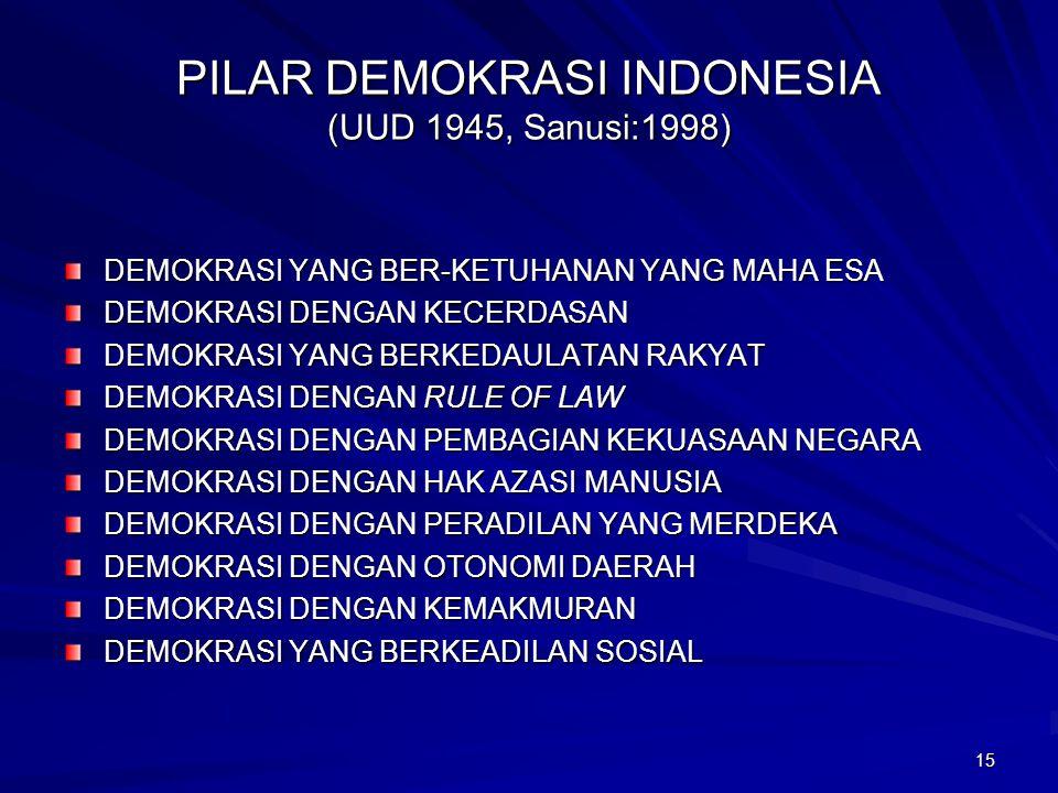 14 PILAR DEMOKRASI (USIS:1995) KEDAULATAN RAKYAT PEMERINTAHAN BERDASARKAN PERSETUJUAN YANG DIPERINTAH KEKUASAAN MAYORITAS HAK-HAK MINORITAS JAMINAN HA