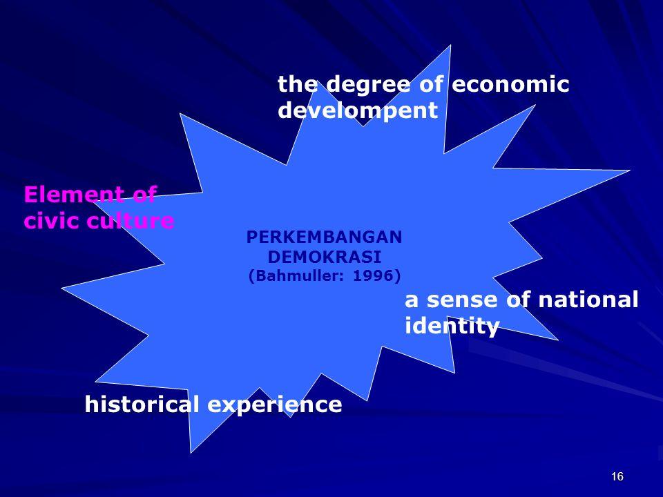 15 PILAR DEMOKRASI INDONESIA (UUD 1945, Sanusi:1998) DEMOKRASI YANG BER-KETUHANAN YANG MAHA ESA DEMOKRASI DENGAN KECERDASAN DEMOKRASI YANG BERKEDAULAT