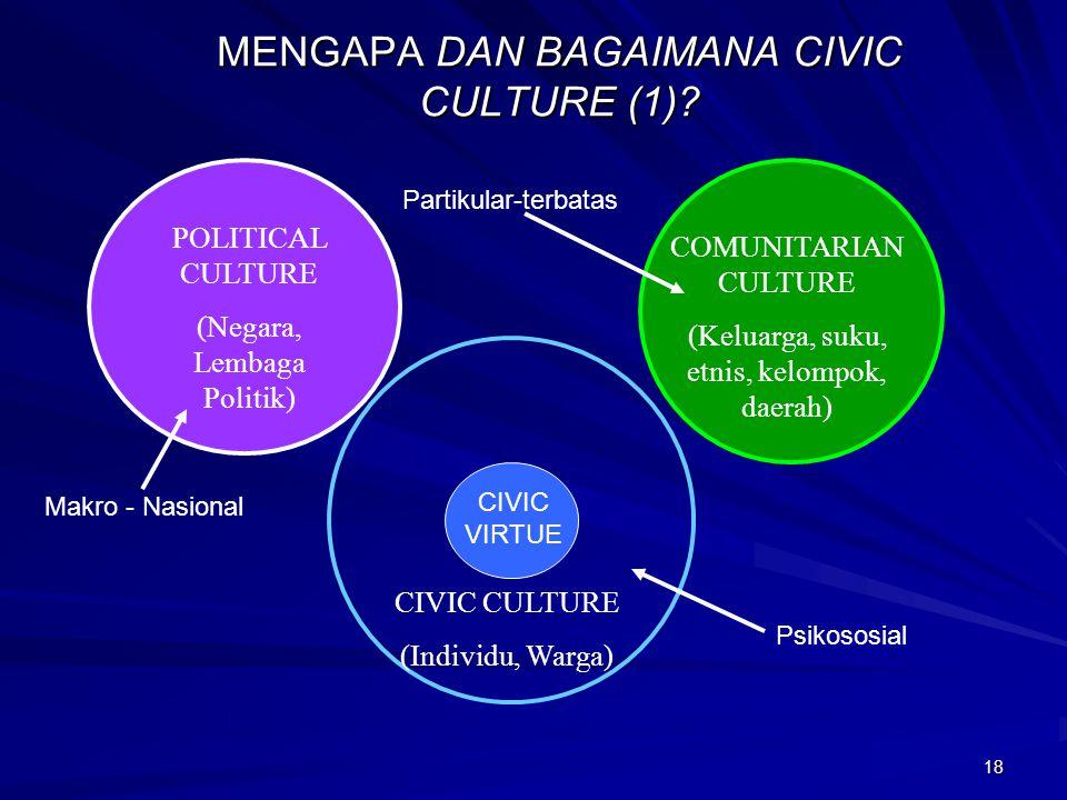 17 APA CIVIC CULTURE DAN POLITICAL CULTURE? CIVIC CULTURE POLITICAL CULTURE PERANGKAT IDE DIWUJUDKAN DLM REPRESENTASI BUDAYA UNTUK MEMBENTUK IDENTITAS
