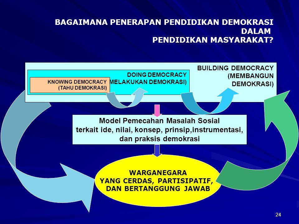 23 TENTANG DEMOKRASI MELALUI PROSES DEMOKRATIS UNTUK MEMBANGUN DEMOKRASI PENDIDIKANPENDIDIKAN BAGAIMANA STRATEGI AKADEMIK DASAR PKn? WATAK DAN PERADAB