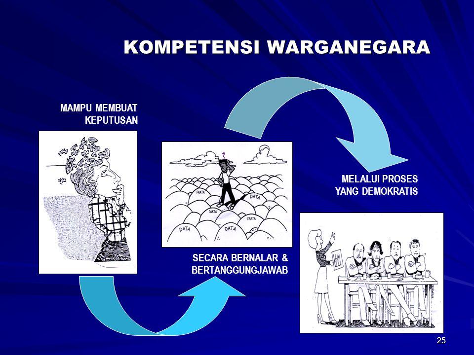 24 BUILDING DEMOCRACY (MEMBANGUN DEMOKRASI) DOING DEMOCRACY (MELAKUKAN DEMOKRASI) KNOWING DEMOCRACY (TAHU DEMOKRASI) Model Pemecahan Masalah Sosial te