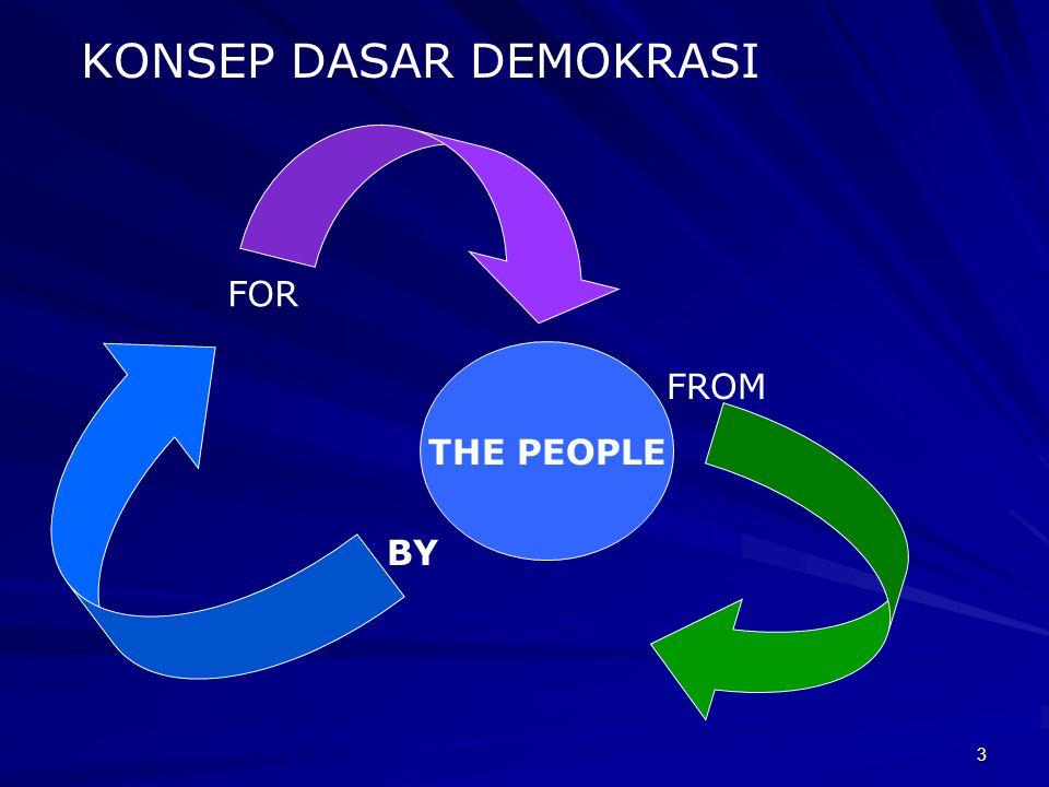 23 TENTANG DEMOKRASI MELALUI PROSES DEMOKRATIS UNTUK MEMBANGUN DEMOKRASI PENDIDIKANPENDIDIKAN BAGAIMANA STRATEGI AKADEMIK DASAR PKn.