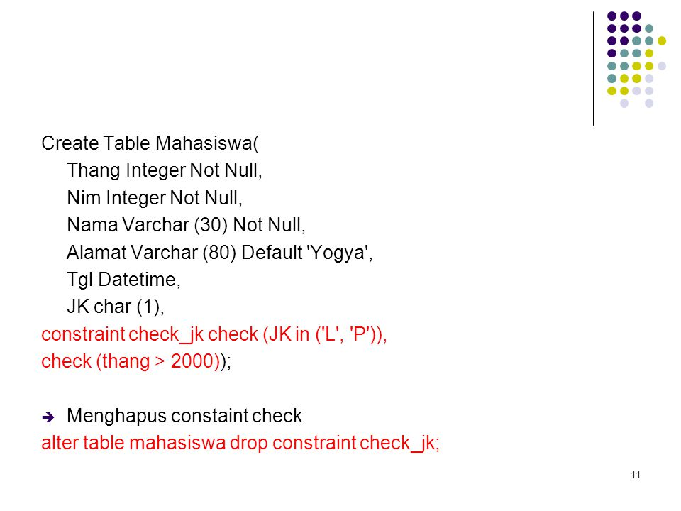Create Table Mahasiswa( Thang Integer Not Null, Nim Integer Not Null, Nama Varchar (30) Not Null, Alamat Varchar (80) Default 'Yogya', Tgl Datetime, J
