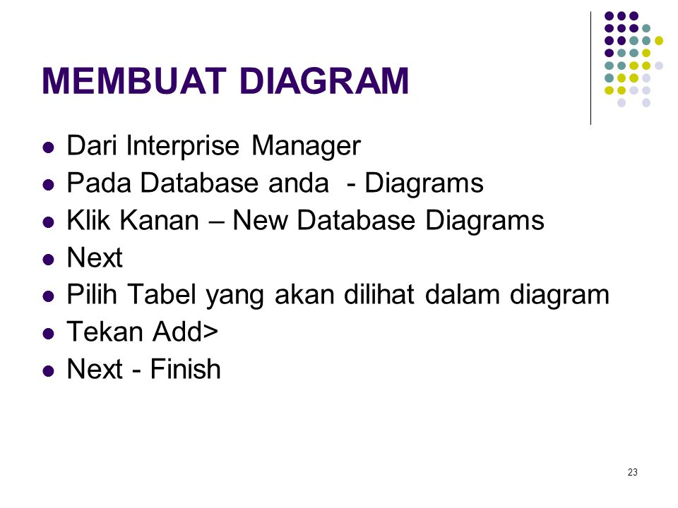 23 MEMBUAT DIAGRAM Dari Interprise Manager Pada Database anda - Diagrams Klik Kanan – New Database Diagrams Next Pilih Tabel yang akan dilihat dalam d