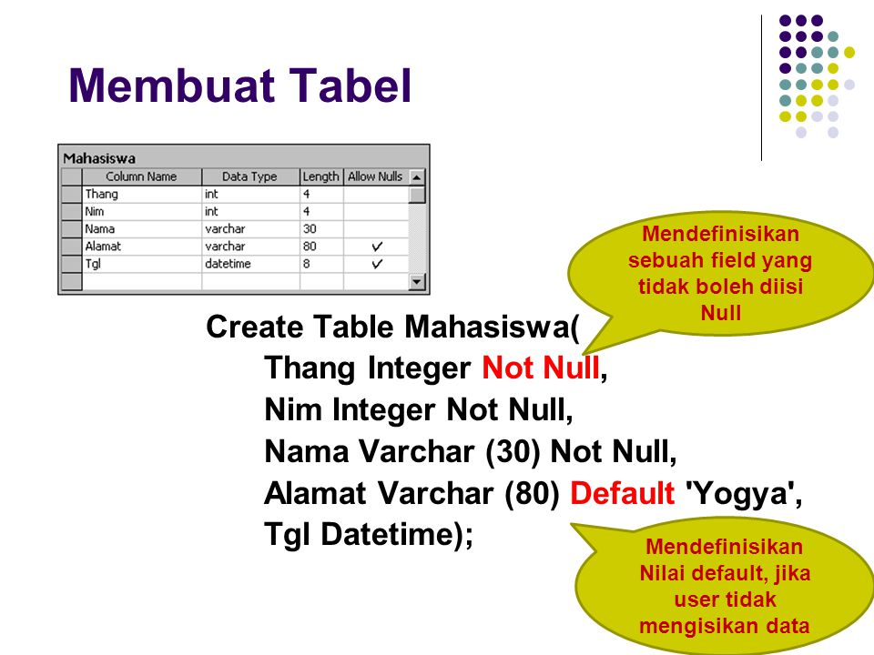 18 FOREIGN KEY (1) CREATE TABEL MENGAJAR( NIP CHAR(10) NOT NULL REFERENCES DOSEN (NIP) ON UPDATE CASCADE ON DELETE NO ACTION, KODE CHAR(10) NOT NULL REFERENCES MATAKULIAH (KODE) ON UPDATE CASCADE ON DELETE NO ACTION);