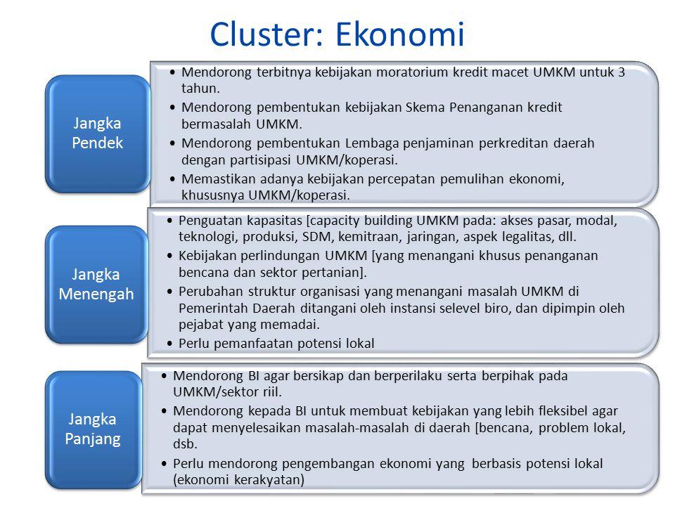 Cluster: Kesehatan Mendorong kepada pemerintah daerah dan pemerintah pusat untuk mempercepat upaya-upaya penyelesaian hutang-hutang pemerintah kepada rumah sakit.