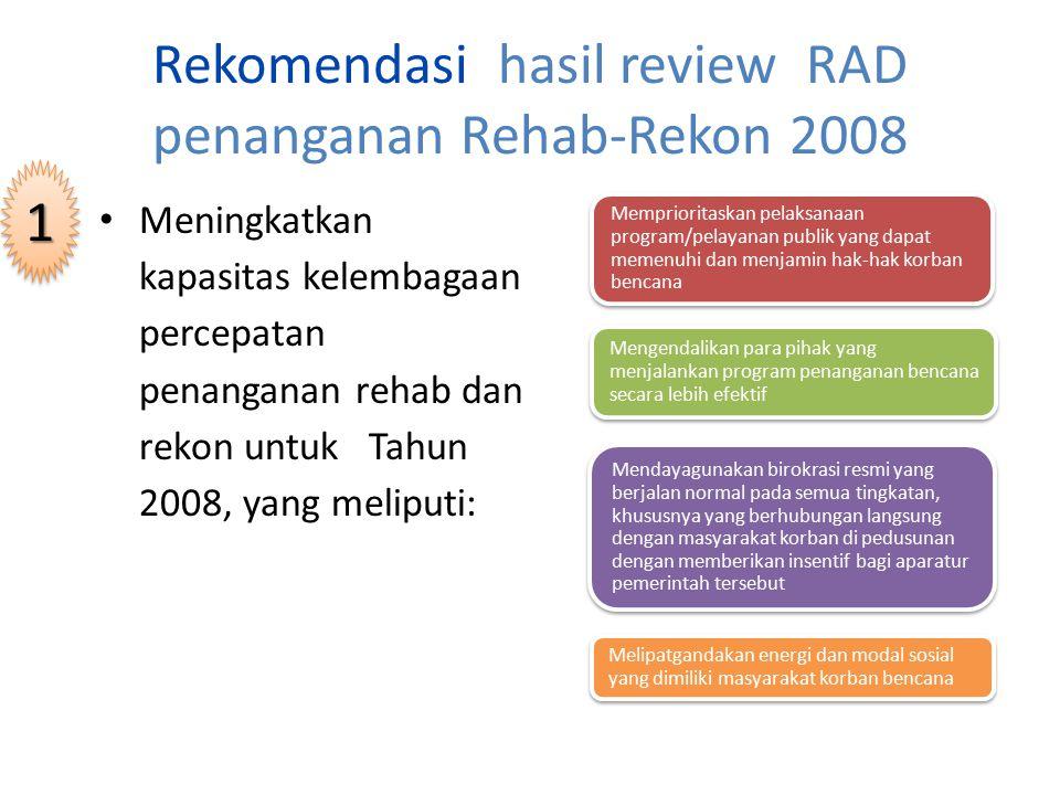 REKOMENDASI HASIL COORDINATION MEETING FORUM YOGYA BANGKIT Senin, 9 Juli 2007
