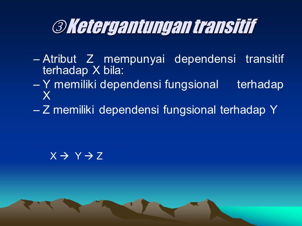 Ketergantungan transitif Ketergantungan transitif X  Y  Z –Atribut Z mempunyai dependensi transitif terhadap X bila: –Y memiliki dependensi fungsion