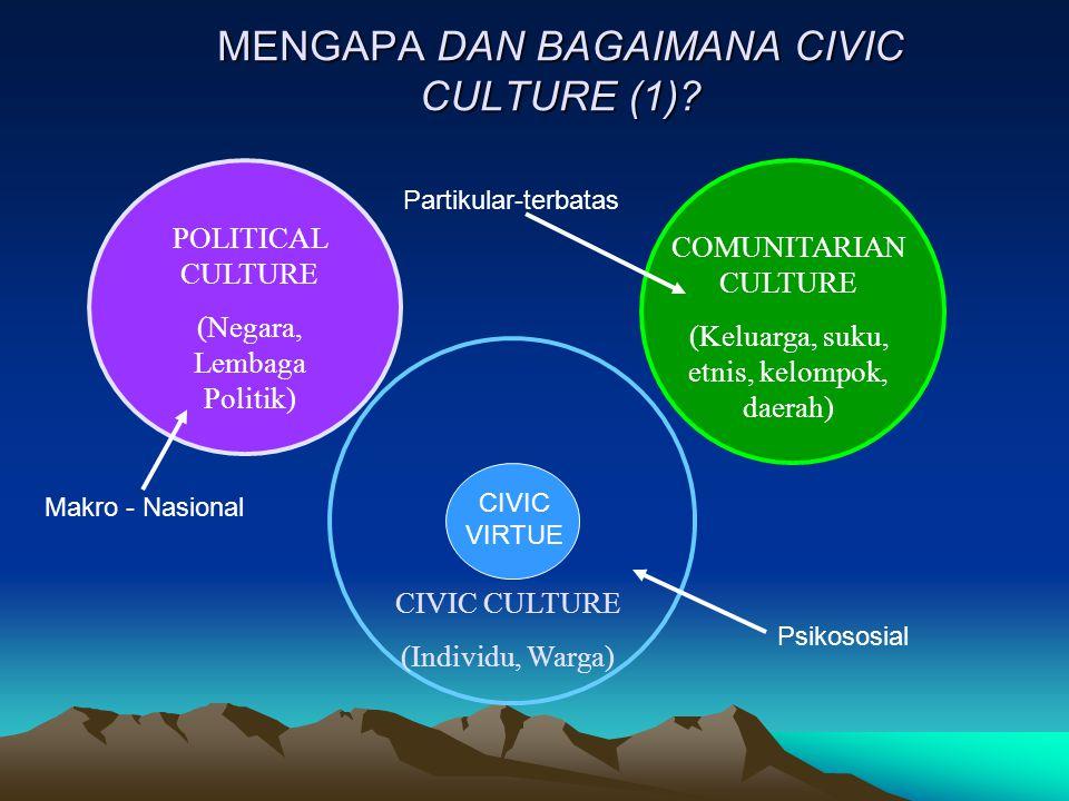 MENGAPA DAN BAGAIMANA CIVIC CULTURE (1)? POLITICAL CULTURE (Negara, Lembaga Politik) CIVIC CULTURE (Individu, Warga) COMUNITARIAN CULTURE (Keluarga, s