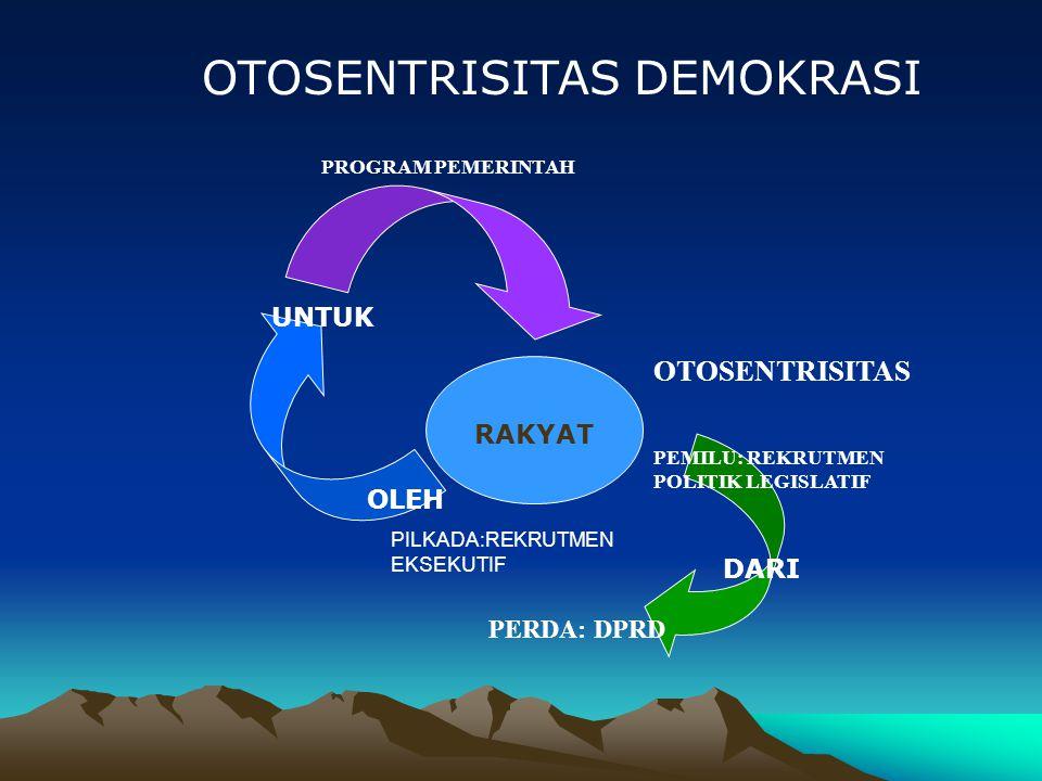 OTOSENTRISITAS DEMOKRASI RAKYAT DARI OLEH UNTUK PEMILU: REKRUTMEN POLITIK LEGISLATIF PROGRAM PEMERINTAH OTOSENTRISITAS PERDA: DPRD PILKADA:REKRUTMEN E