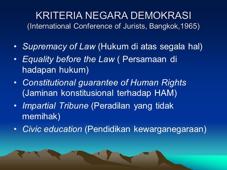 INTERRELASI DEMOKRASI, HAM, DAN TRANFORMASI KONFLIK TRANSFORMASI KONFLIK DAN MANAGEMEN KEBERAGAMAN PERADABAN DEMOKRASI HAK AZASI MANUSIA (Hidup, sosial, ekonomi, politik, hukum dll KEDAULATAN RAKYAT