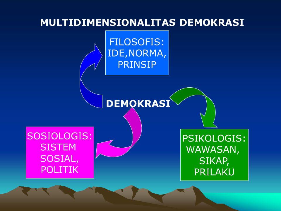 CIVIC CULTURE SEBAGAI CORE PERADABAN DEMOKRASI CIVIC CULTURE (Budaya kewarganegaraan) CIVIC VIRTUE (Kebajikan) CIVIC KNOWLEDGE CIVIC DISPOSITION, CIVIC CONFIDENCE (Wawasan, sikap dan kepribadian demokratis) CIVIC COMMITMENT (Kesediaan dan kemauan berdemokrasi) CIVIC SKILLS, CIVIC COMPETENCE CIVIC PARTICIPATION, CICIC RESPONSIBILITY (Partisipasi politik yang cerdas dan bertanggungjawab PERADABAN DEMOKRASI